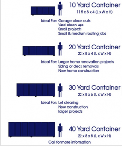 Dumpster Size Guide